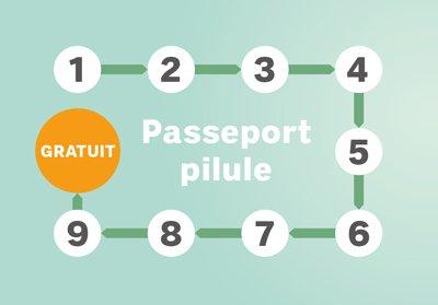 passeport pilule