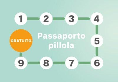 PASSAPORTO PILLOLA